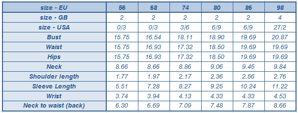 Infant Sizes chart in inches