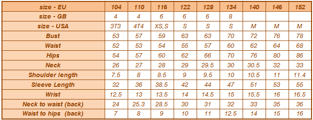 Child Sizes charts: in cm
