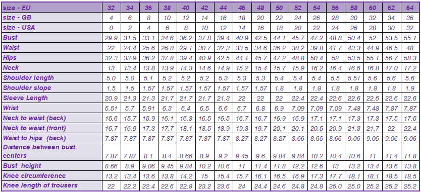 sizing charts for women: in inches