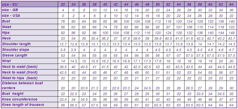sizing charts for women: in centimeters