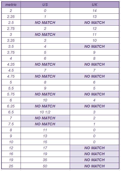 Knitting Needle Diameter Measurement Systems