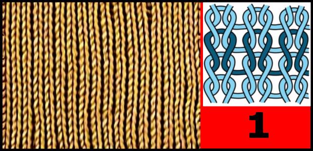 Stockinette stitch pattern
