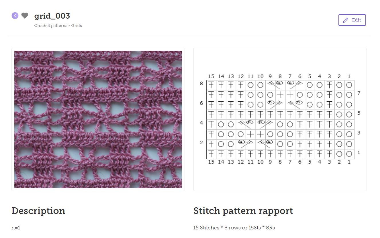Pattern with scheme