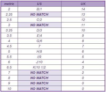 Crochet Hook Size Measurement Systems