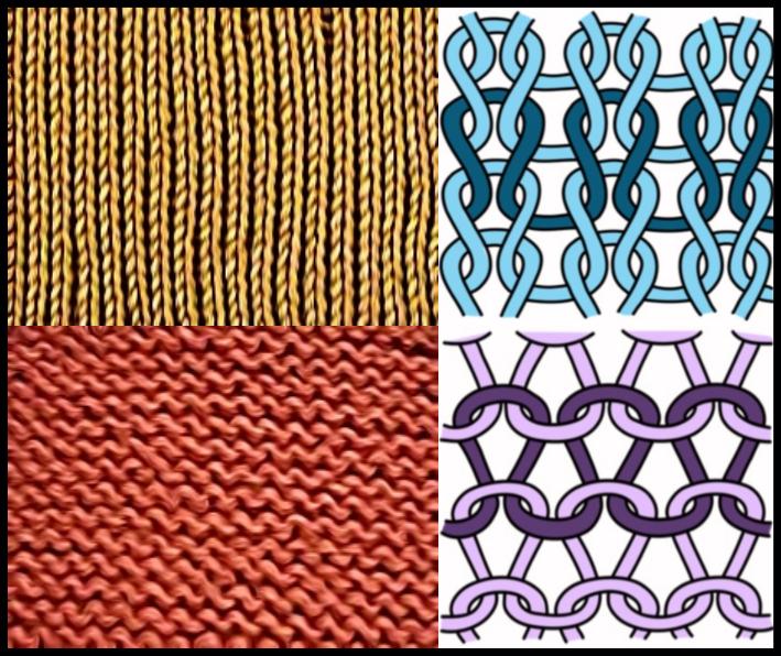 Stockinette and Reverse Stockinette Stitch Patterns